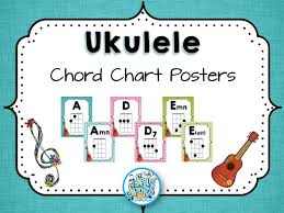 Ukulele Chord Chart Posters Teal Blooms