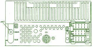 saab 900 fuse diagram explore wiring diagram on the net • 1997 saab 900s fuse box 23 wiring diagram images saab 900 fuse box diagram saab 900 stereo wiring diagram