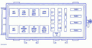 95 dodge dakota fuse panel diagram 95 wiring diagrams 2002 dodge dakota fuses at 2002 Dodge Dakota Fuse Panel Diagram