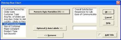 Sigmaxl Create Overlay Run Charts In Excel Using Sigmaxl