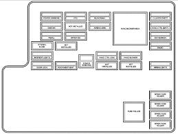nissan elgrand fuse box diagram wiring library Magnum Fuse Box at Seat Ibiza Fuse Box Layout 2010