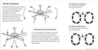 winter ceiling fan direction summer