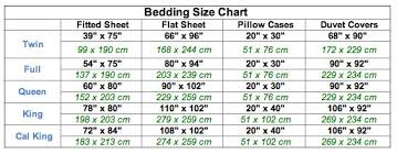 Queen size ed sheets dimensions