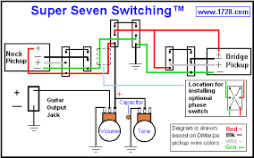 dean humbucker wiring diagram dean image wiring guitar wiring site vi on dean humbucker wiring diagram