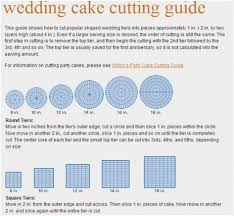 Party Cake Serving Chart Cake Size Chart Gallery Of Chart 2019