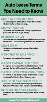 Vehicle Residual Value Chart How To Negotiate A Car Lease To Get The Best Deal The