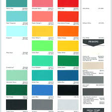 Norvell Color Chart Fresh 51 New Awlgrip Color Chart S