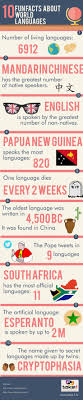 top ideas about world languages language reblogged interesting though i wouldn t call all of them fun 10 fun facts about world languages infographic