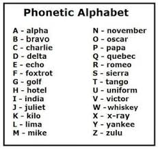 Phonetic alphabet for international communication where it is sometimes important to provide correct information. Pin By Lisa Voisin On Reference Phonetic Alphabet Military Alphabet Alphabet Charts