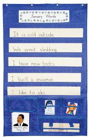 What Is Pocket Chart Reading And Writing Poklet Lessons Tes Teach
