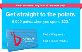 email offer new balance rewards offer email exclusive