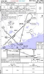 Vomm Approach Charts Vacc Sri Lanka