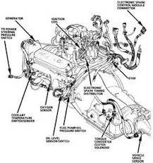 similiar 1996 lt1 wiring harness keywords as well lt1 wiring harness diagram likewise caprice lt1 wiring harness