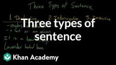 Image result for What is a example sentence?