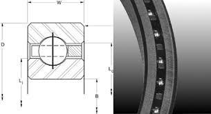 Rbc Aerospace Thin Section Ball Bearings