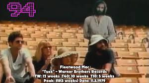 Billboard Year End Hot 100 Singles Of 1980