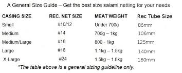 Twine Size Chart And Table Size 12 Double Strand Salami Netting