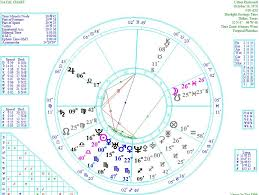 Usher Natal Chart The Astrology Of Usher Libra Venus In The Fifth