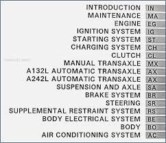 1995 toyota tercel engine diagram tangerinepanic com 95 toyota tercel engine diagram toyota wiring diagrams instructions 1995 toyota tercel engine diagram