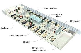 open plan office design ideas. 10 Tips For Your Successful Open-plan Office Design - Vancouver Office  Design   Interior Designers Open Plan Ideas C