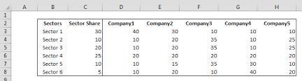 Mekko Chart Excel Free Excel Marimekko Charts How To Build One Xcelanz