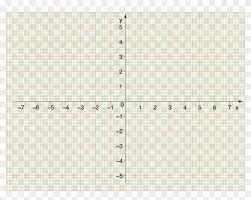 Coordinate System Four Quadrants Graph Paper Hd Png