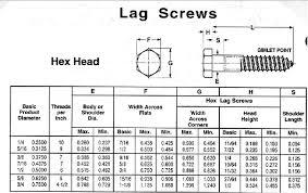 American Screw Size Chart Lag Bolt Sizes Chart Www Bedowntowndaytona Com