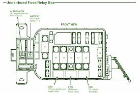 wiring schematics for honda civic under hood fuse box wiring 1992 honda civic 1 6 l under hood fuse