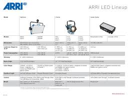 Light K Chart Arri Led Light Comparison Chart Tools Charts Downloads