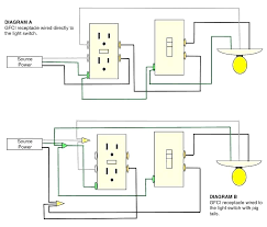 how to wire a gfci outlet a light switch outlet light how to wire a gfci outlet a light switch outlet light switch outlet to how to wire a gfci