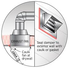 caulk or foam seal between the exhaust fan housing and the ceiling gypsum install a