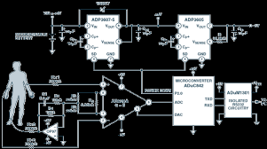 ecg front end design is simplified microconverter® analog proposed ecg configuration