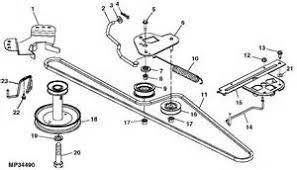 1989 s10 blazer wiring diagram 1993 chevy s10 wiring diagram 2000 1988 chevy cheyenne radio on 1989 s10 blazer wiring diagram