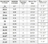 Tire Height Chart 17 Tire Size And Height Chart 10 Luxury Tire Height Chart