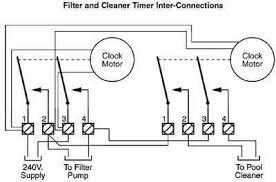 pool timer wiring diagram wiring diagrams pool pump timer wiring image about diagram