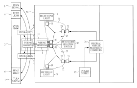 snoway plow wiring diagram wiring diagrams best sno way wiring harness wiring diagram data hiniker plow wiring diagram sno way plow wiring wiring