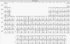 Periodic Table Chart With Full Names History Of The Periodic Table Wikipedia