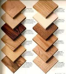 wood used for furniture. contemporary for wood types u0026 samples for client reference to used for furniture s