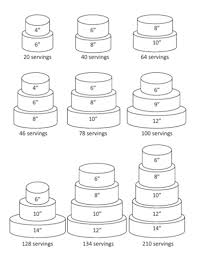 Wedding Cake Size Chart Cakes To Remember Cake Serving Size Charts Wedding Ricette Me
