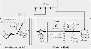 throttle position sensor diagram awesome dodge caravan throttle related post