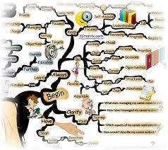 23 Path Clipart Career Plan Free Clip Art Stock Illustrations