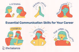 List Of Communication Skills For Resume Communication Skills For Workplace Success