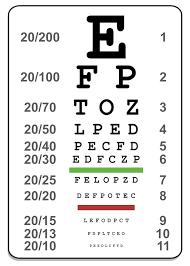California Dmv Vision Test Chart 53 Best Of Dmv Eye Exam Form California