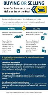 Amica Car Insurance Quote Cool Auto Insurance Quote Beauteous Free Auto Insurance Amica Insurance