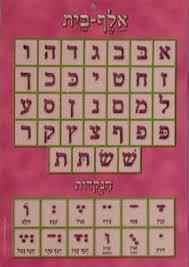 Laminated Alef Beis Chart