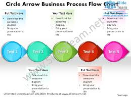 Business Sales Process Chart Business Power Point Templates Circle Arrow Process Flow