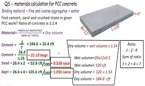 Concrete Calculation Chart Pcc Concrete Calculation Pcc Concrete Ratio Plain Cement