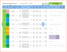 Project Management To Do List Excel Template Priority Templates Goal