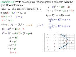 example 4c write an equation for and graph a parabola with the give characteristics