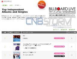 Billboard Japan Album Chart News Cnblue 392 Ranks 1 At Billboard Japan Top Independent